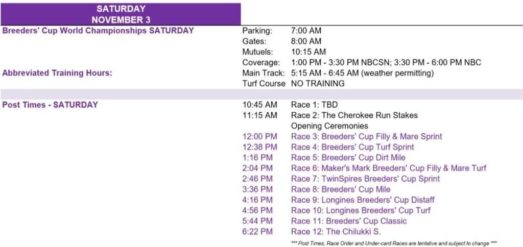 2018 Breeders Cup Post Times